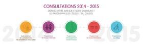Publication des résultats de la consultation nationale sur les projets de programmes de l'école élémentaire et du collège