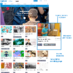 L'offre de «Lesite.tv» évolue avec plus de 1 300 vidéos gratuites