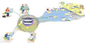 Espaces numériques de travail (ENT)