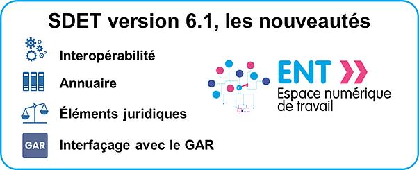 SDET version 6.1, les nouveautés: interopérabilité, annuaire, éléments juridiques, interfaçage avec le GAR