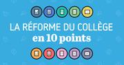 Mieux comprendre le collège 2016 : La réforme du collège en 10 points