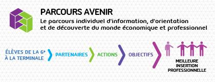 http://cache.media.eduscol.education.fr/image/_-Sans_nom-_/01/0/2015_CNEE_PIIODMEP_web_420x160px_449010.jpg