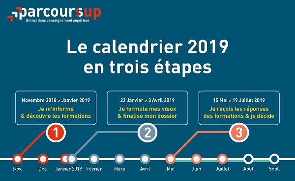 Plus d'informations sur le site web ParcourSup